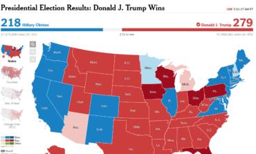 Apsveicam ASV konservatīvo Republikāņu partiju