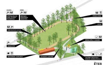 Jaunie konservatīvie pauž atbalstu rīdzinieku iniciatīvai par jauna parka izveidi Teikā